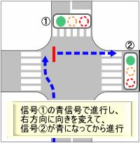 愛知県警/交差点/右折/横断帯なし