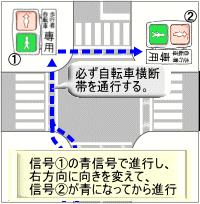 愛媛県警/交差点/右折/横断帯あり