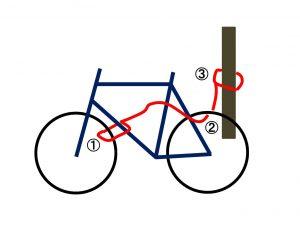 鍵/ダブルループ図2